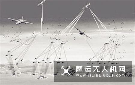 无人机自主控制技术发展与挑战