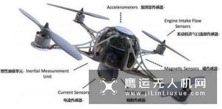 无人机飞控系统组成